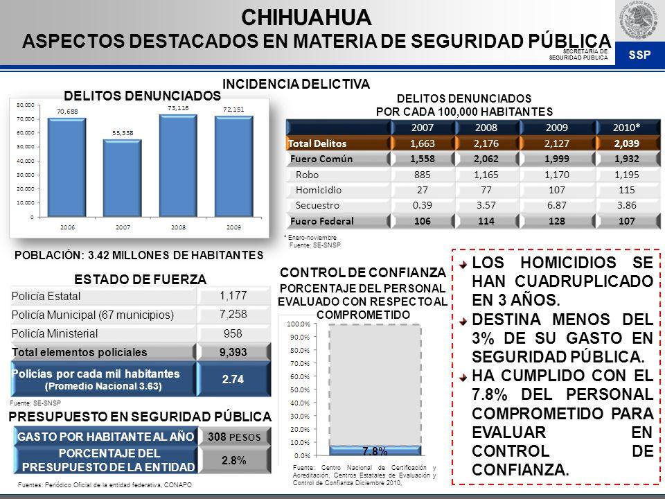 CHIHUAHUA ASPECTOS DESTACADOS EN MATERIA DE SEGURIDAD PÚBLICA