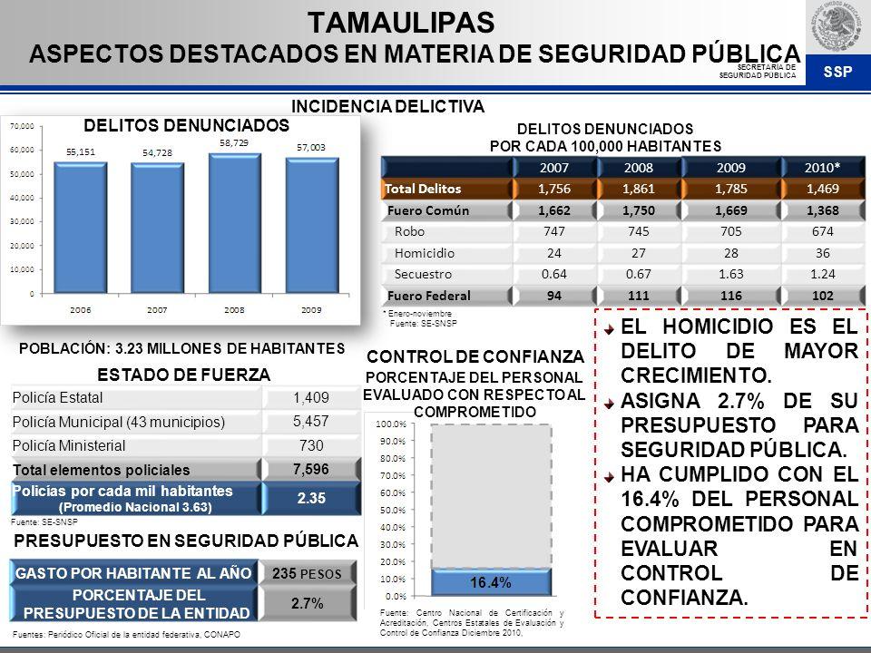 TAMAULIPAS ASPECTOS DESTACADOS EN MATERIA DE SEGURIDAD PÚBLICA