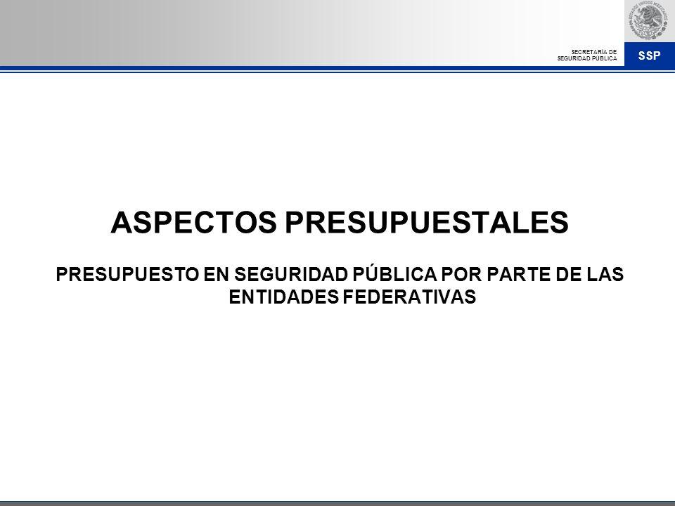 ASPECTOS PRESUPUESTALES