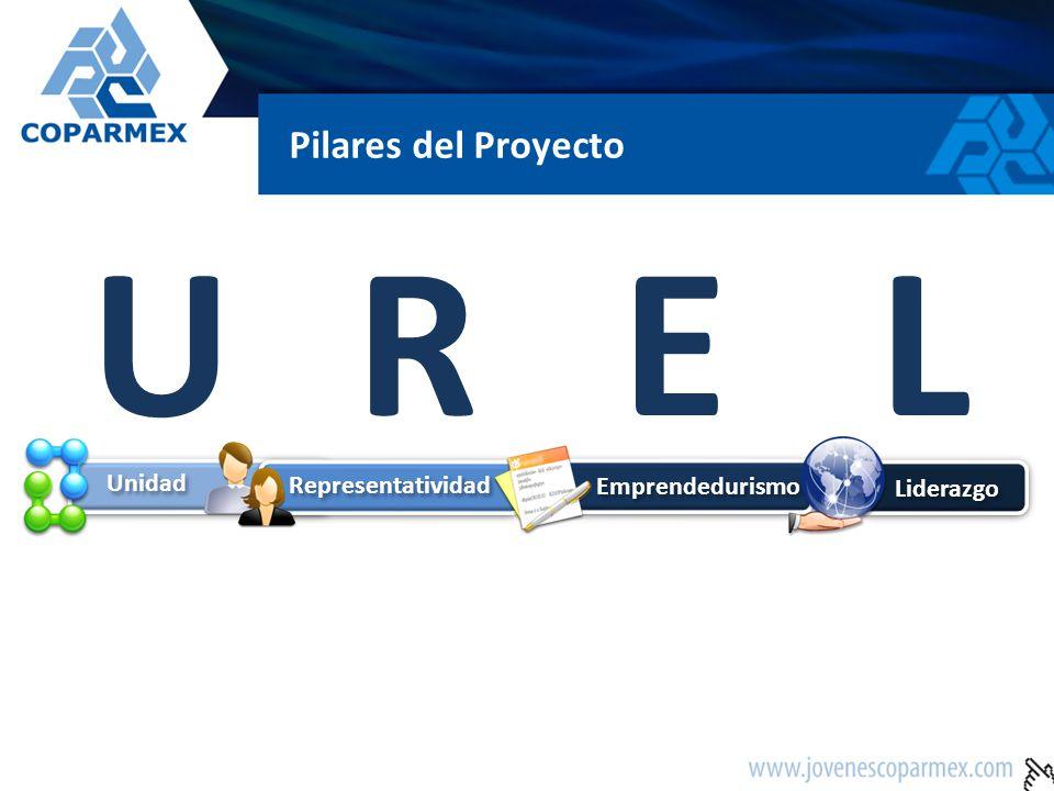 U R E L Pilares del Proyecto Unidad Representatividad Emprendedurismo