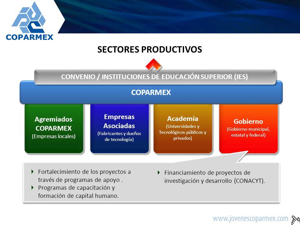 CONVENIO / INSTITUCIONES DE EDUCACIÓN SUPERIOR (IES)