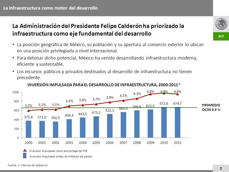 La infraestructura como motor del desarrollo