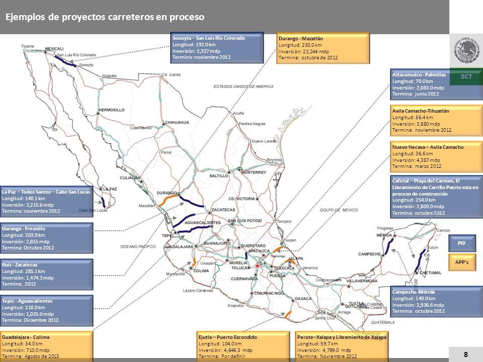 Ejemplos de proyectos carreteros en proceso