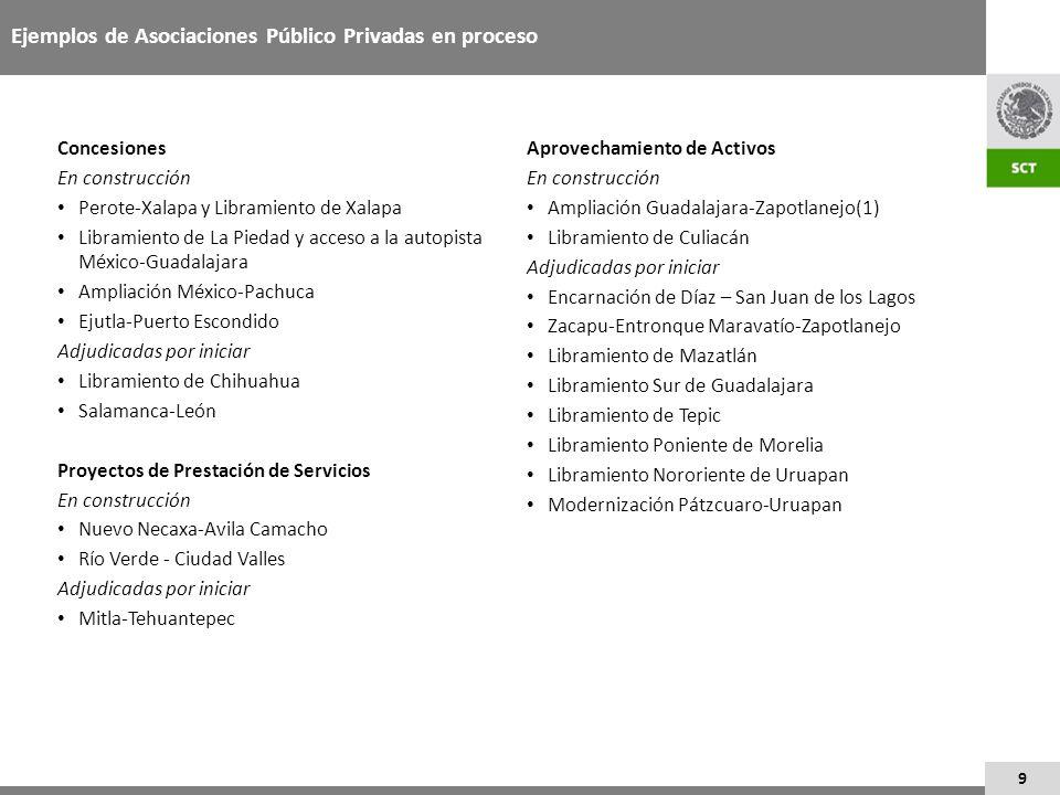 Ejemplos de Asociaciones Público Privadas en proceso