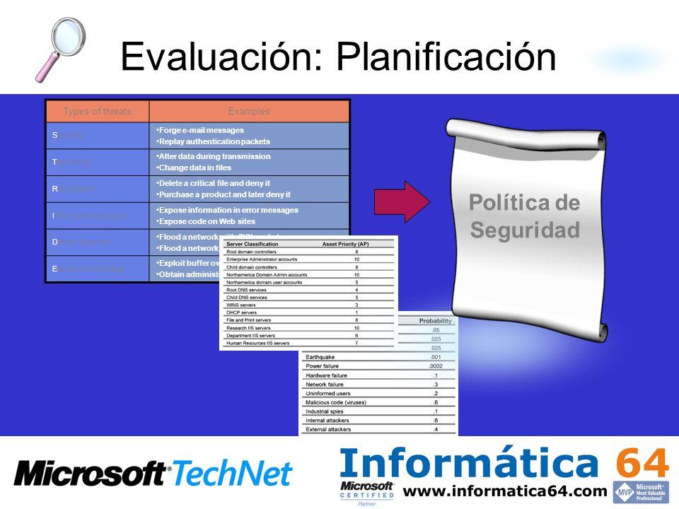 Evaluación: Planificación