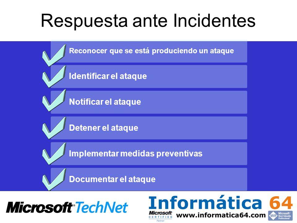 Respuesta ante Incidentes