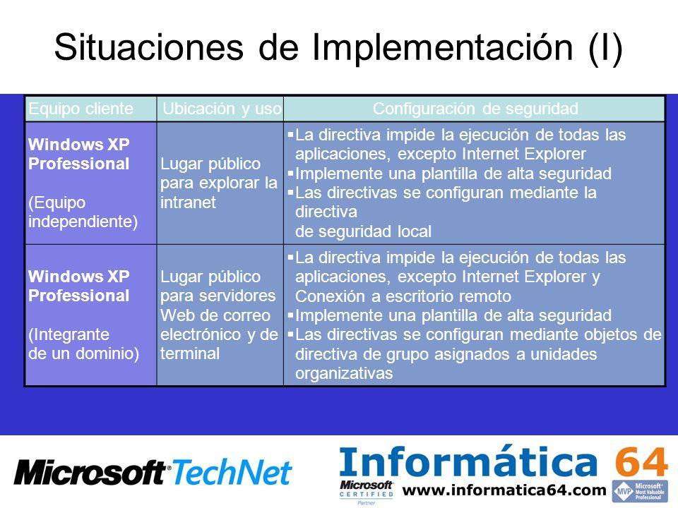 Situaciones de Implementación (I)