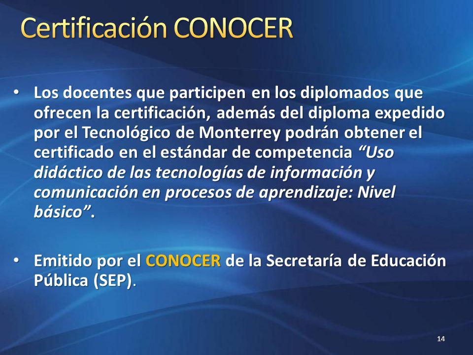Certificación CONOCER