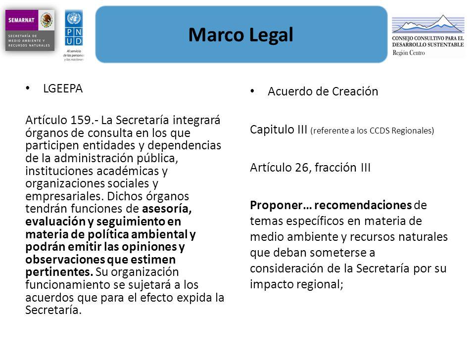 Marco Legal LGEEPA.
