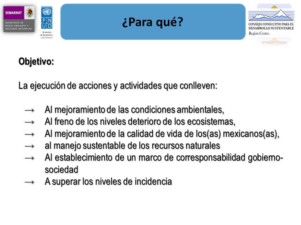 ¿Para qué Objetivo: La ejecución de acciones y actividades que conlleven: Al mejoramiento de las condiciones ambientales,