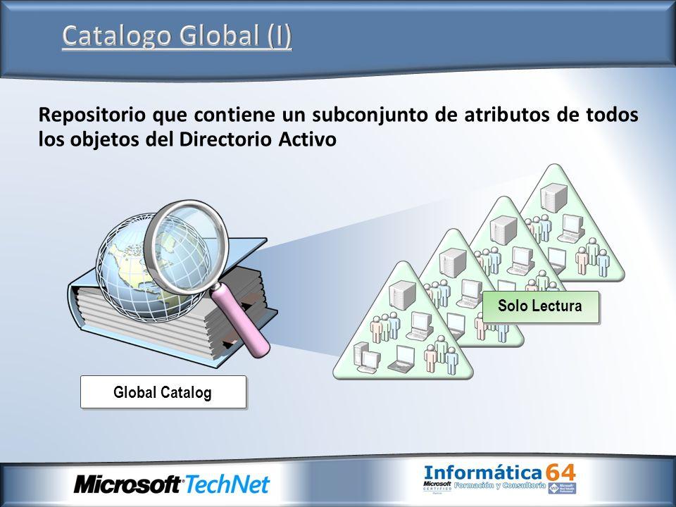 Catalogo Global (I) Repositorio que contiene un subconjunto de atributos de todos los objetos del Directorio Activo.