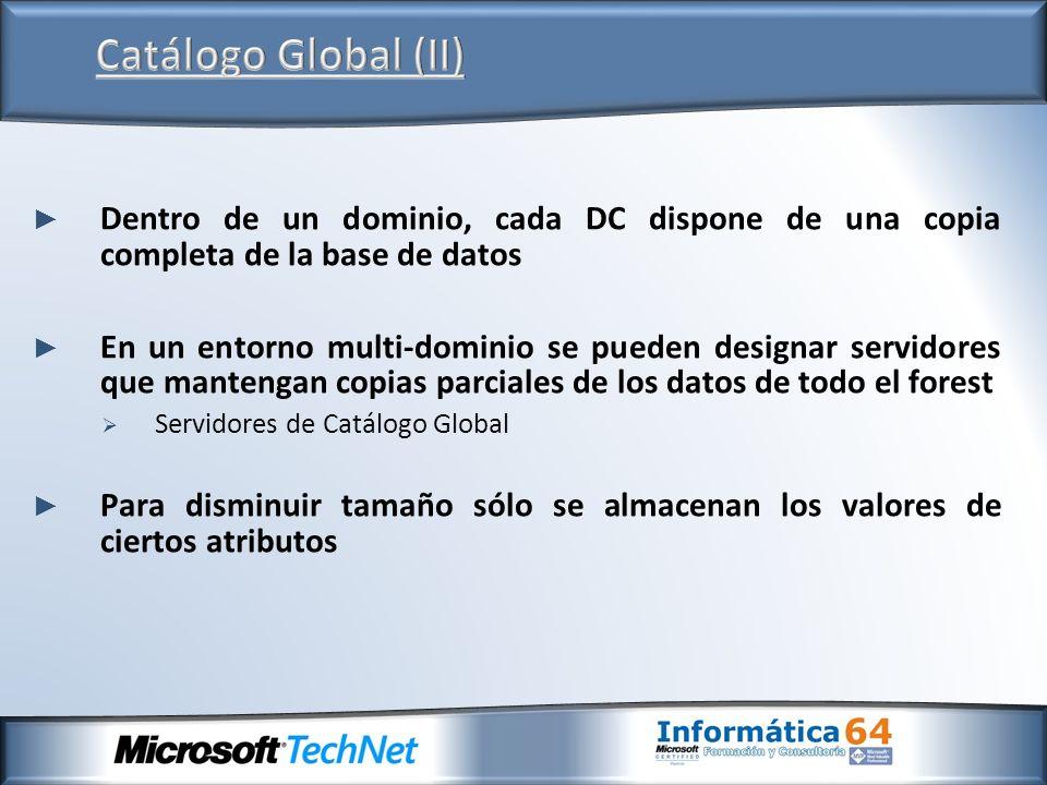 Catálogo Global (II) Dentro de un dominio, cada DC dispone de una copia completa de la base de datos.
