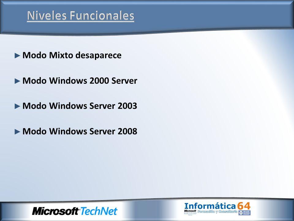Niveles Funcionales Modo Mixto desaparece Modo Windows 2000 Server