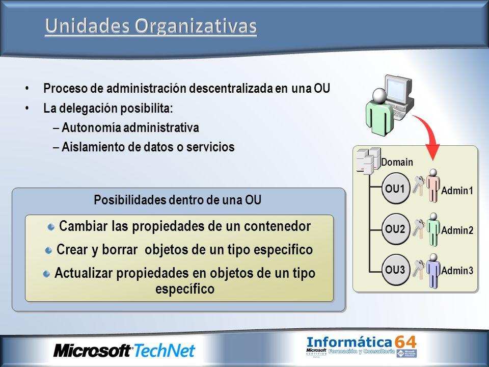 Unidades Organizativas
