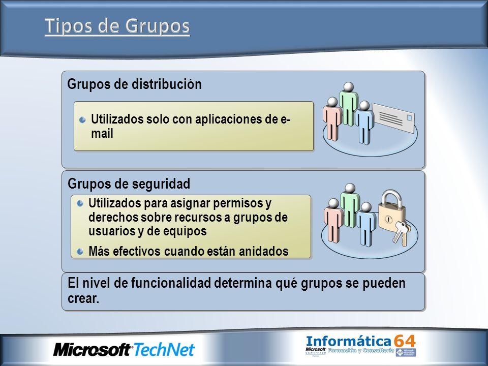 Tipos de Grupos Grupos de distribución Grupos de seguridad
