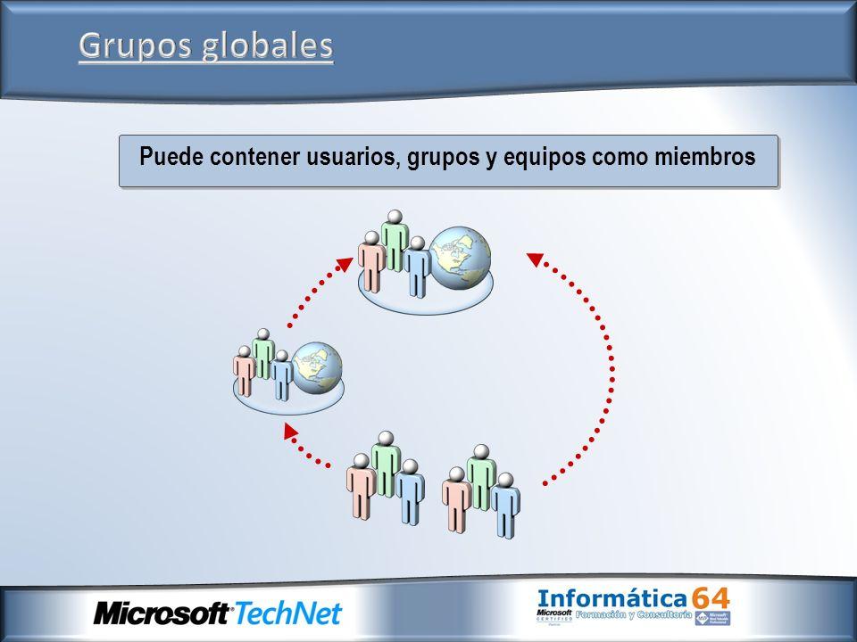 Puede contener usuarios, grupos y equipos como miembros