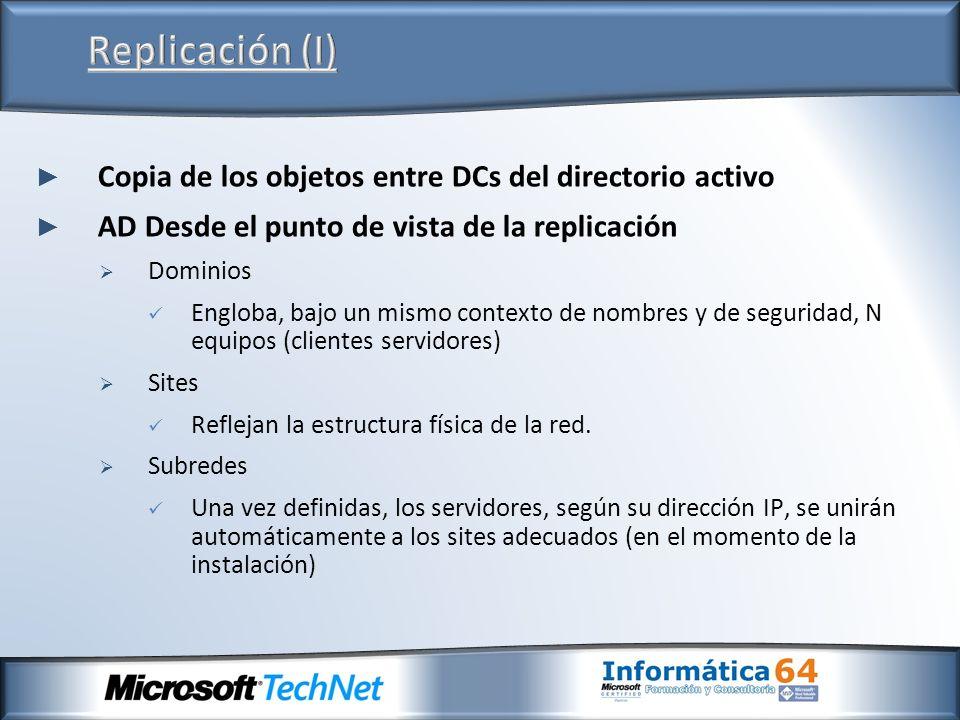 Replicación (I) Copia de los objetos entre DCs del directorio activo