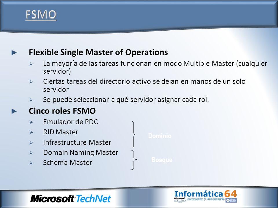 FSMO Flexible Single Master of Operations Cinco roles FSMO