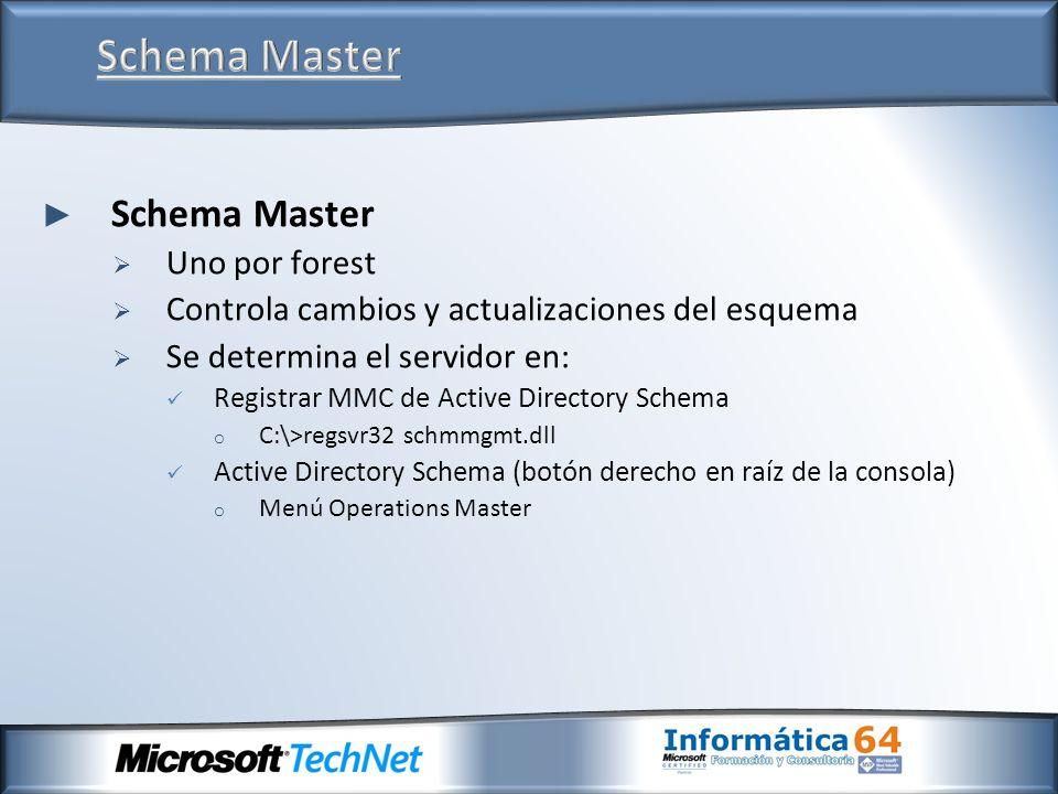 Schema Master Schema Master Uno por forest