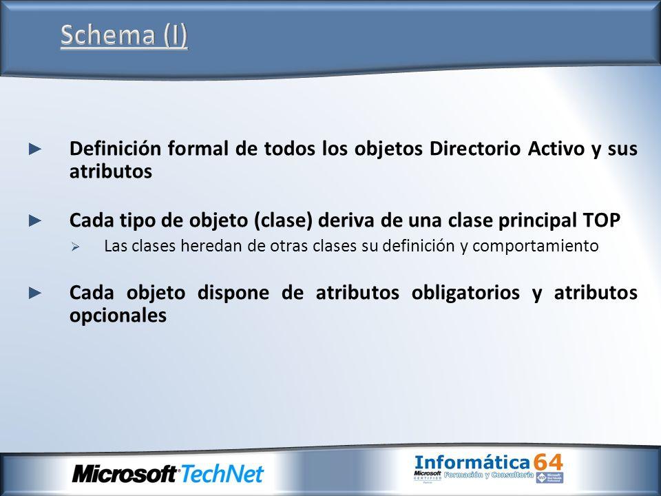 Schema (I) Definición formal de todos los objetos Directorio Activo y sus atributos. Cada tipo de objeto (clase) deriva de una clase principal TOP.