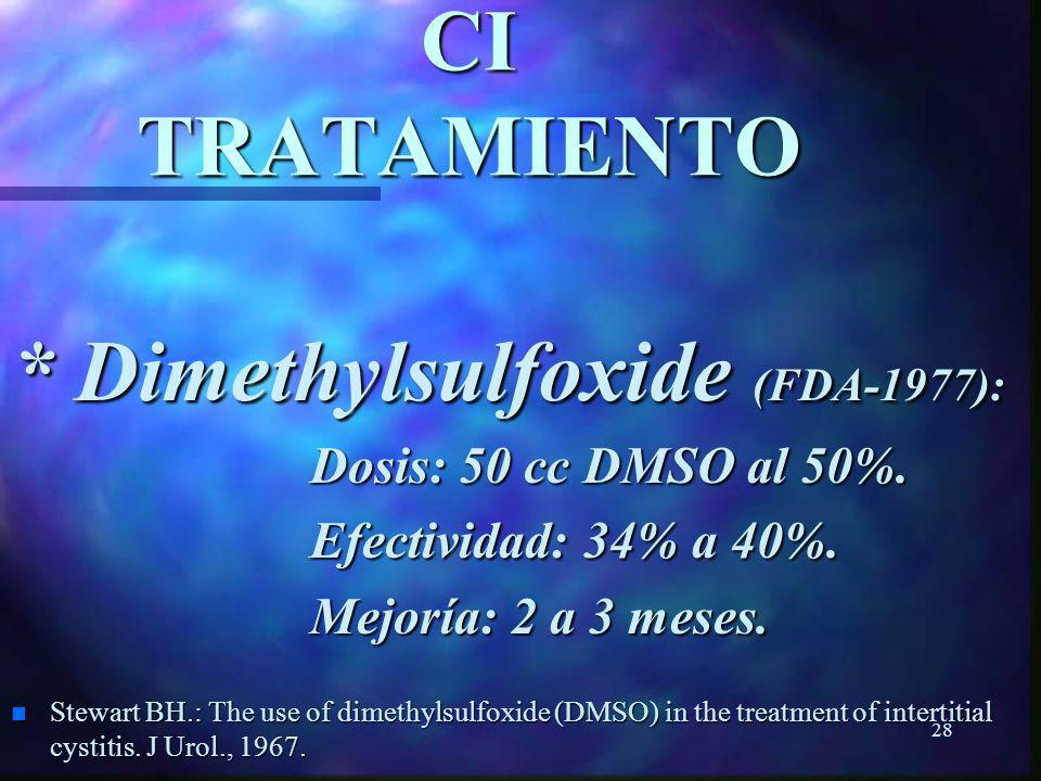 * Dimethylsulfoxide (FDA-1977):