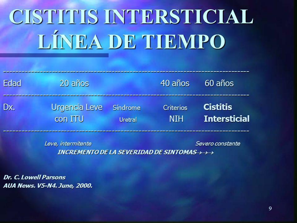 CISTITIS INTERSTICIAL LÍNEA DE TIEMPO