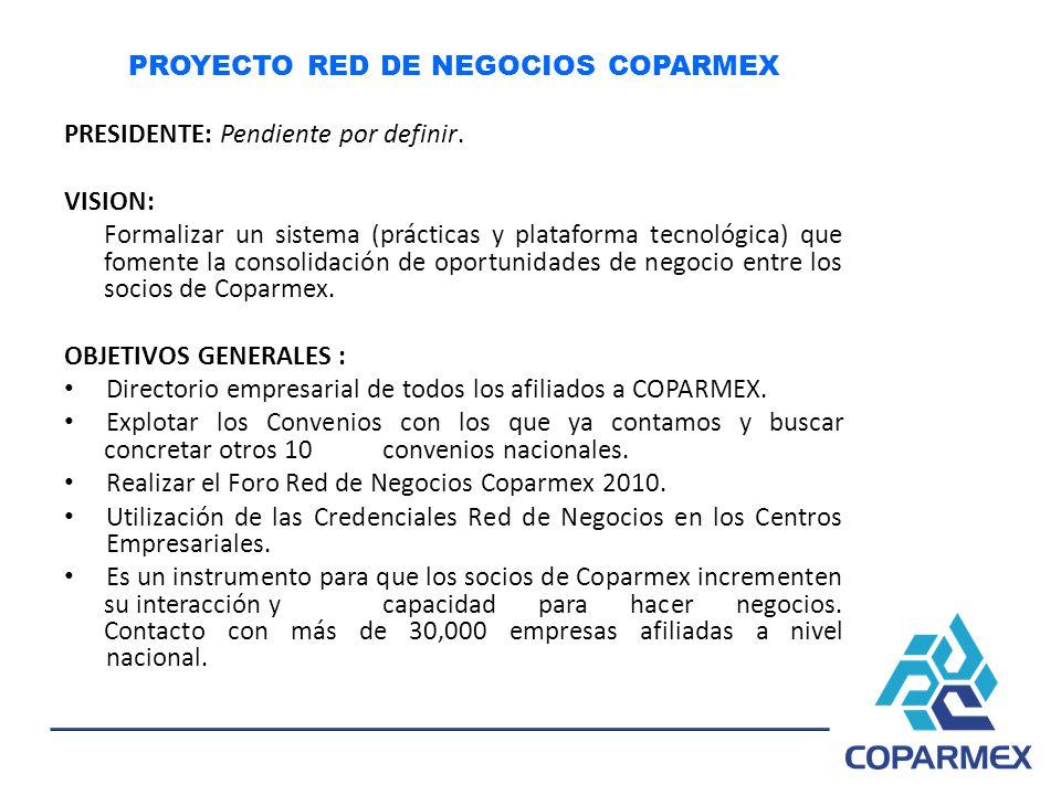 PROYECTO RED DE NEGOCIOS COPARMEX