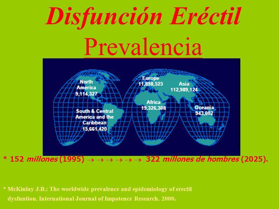 Disfunción Eréctil Prevalencia