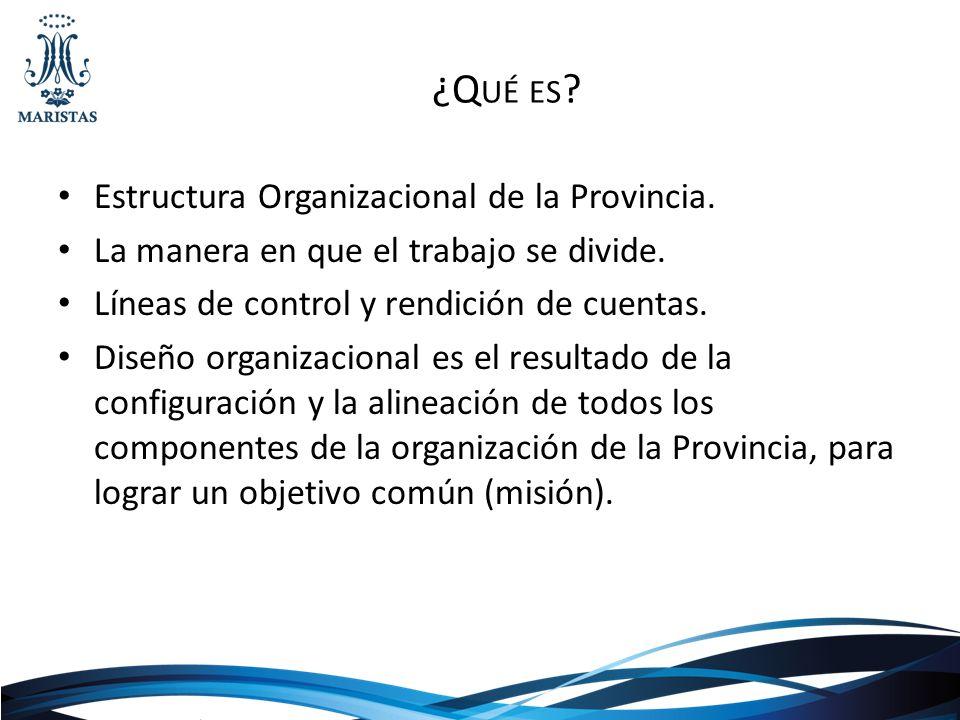 ¿Qué es Estructura Organizacional de la Provincia.
