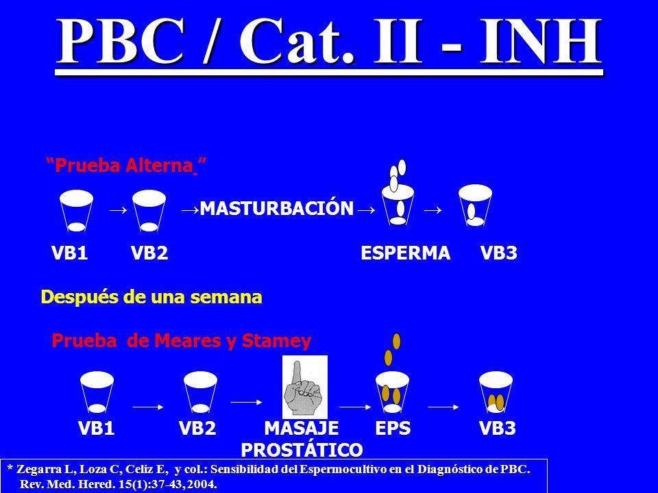 PBC / Cat. II - INH Prueba Alterna → →MASTURBACIÓN → →