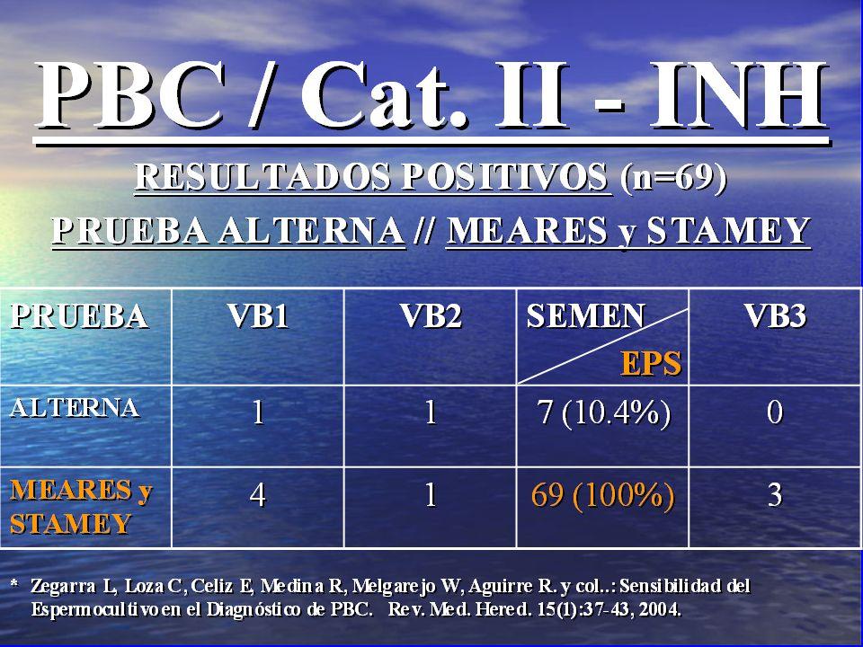 Evaluar la sensibilidad del espermocultivo en el diagnóstico de pacientes con PBC.