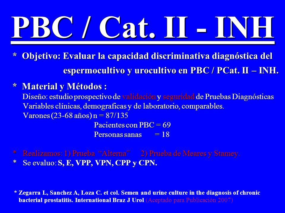 * Objetivo: Evaluar la capacidad discriminativa diagnóstica del