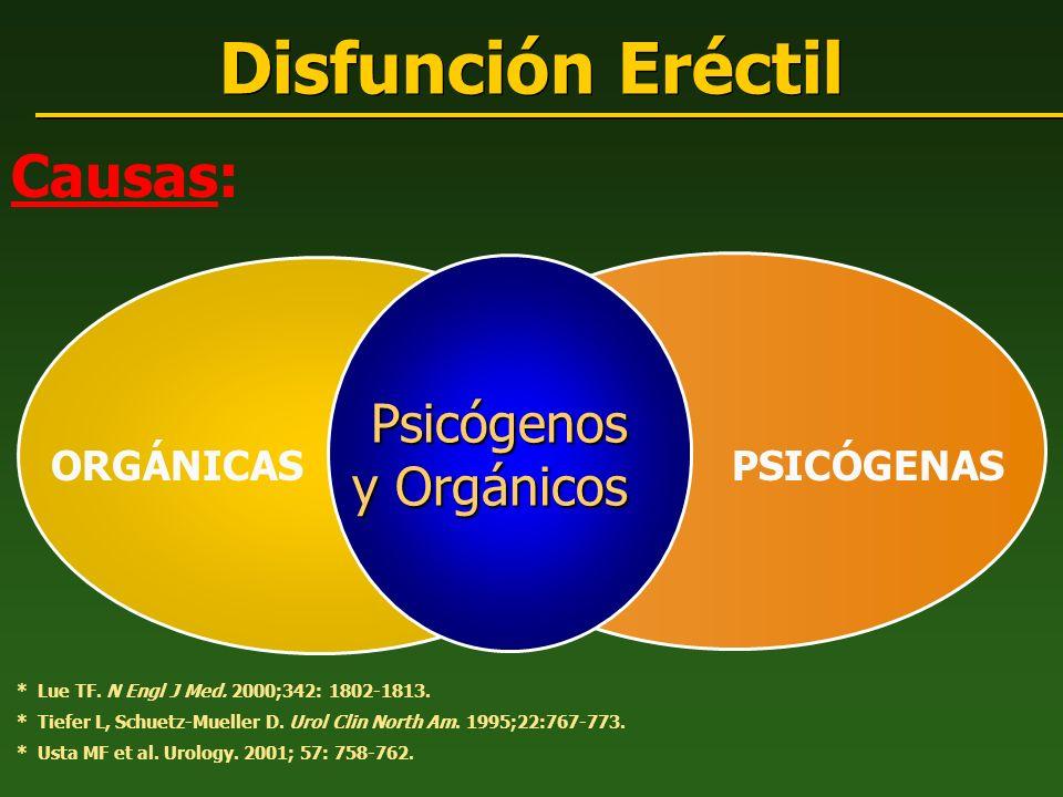Disfunción Eréctil Causas: Psicógenos y Orgánicos