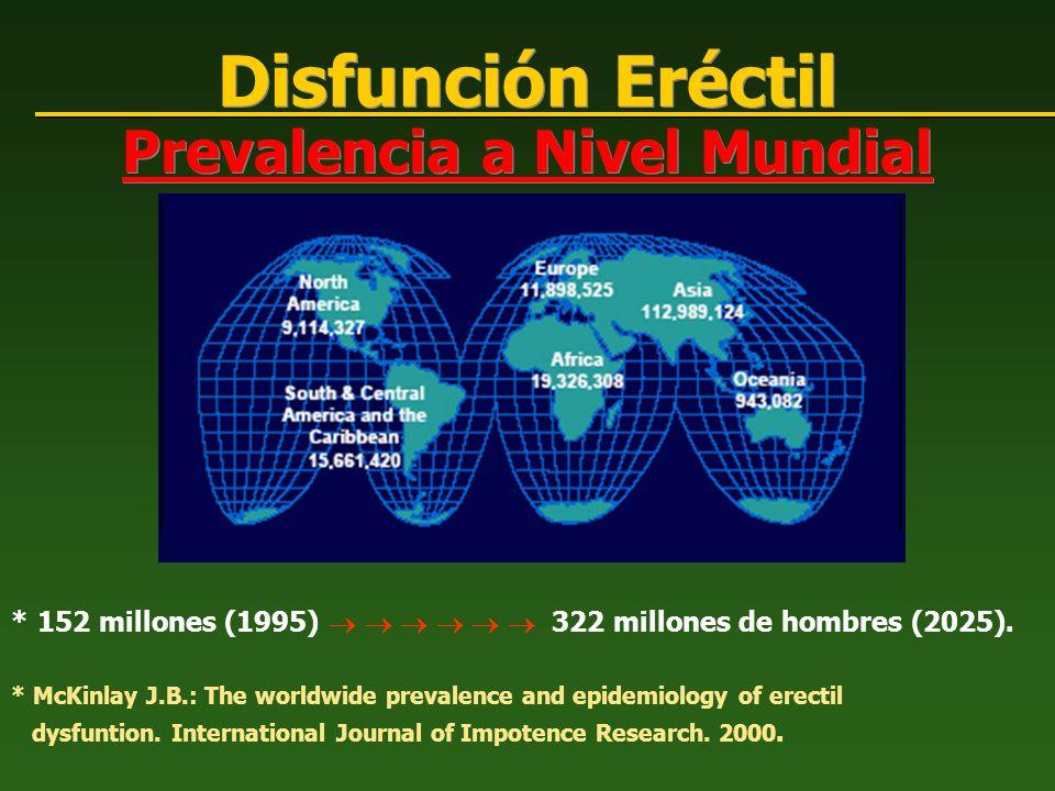 Disfunción Eréctil Prevalencia a Nivel Mundial