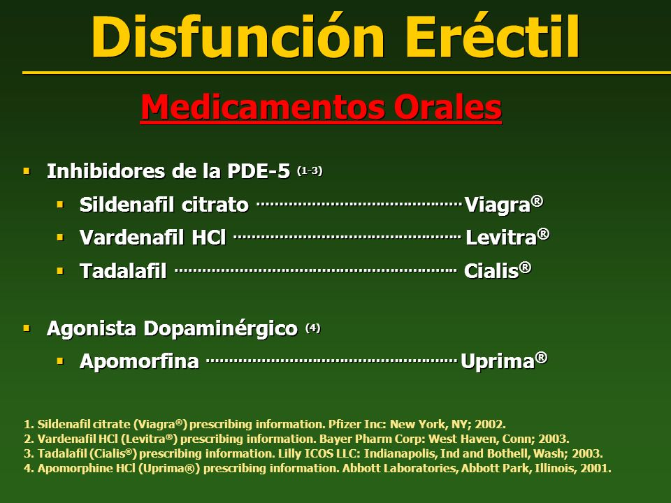 Disfunción Eréctil Medicamentos Orales