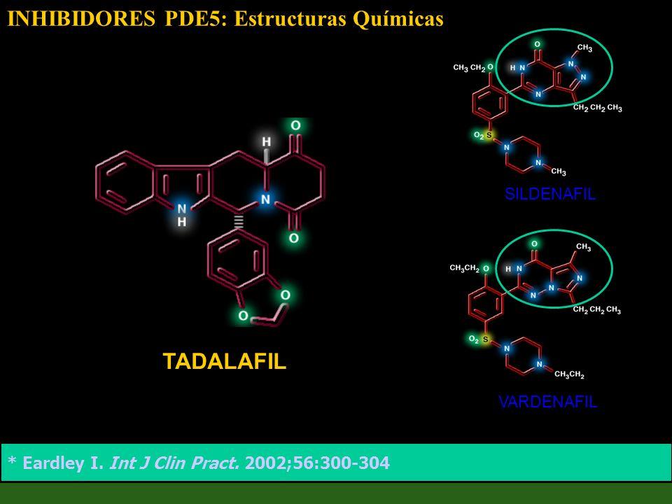 INHIBIDORES PDE5: Estructuras Químicas