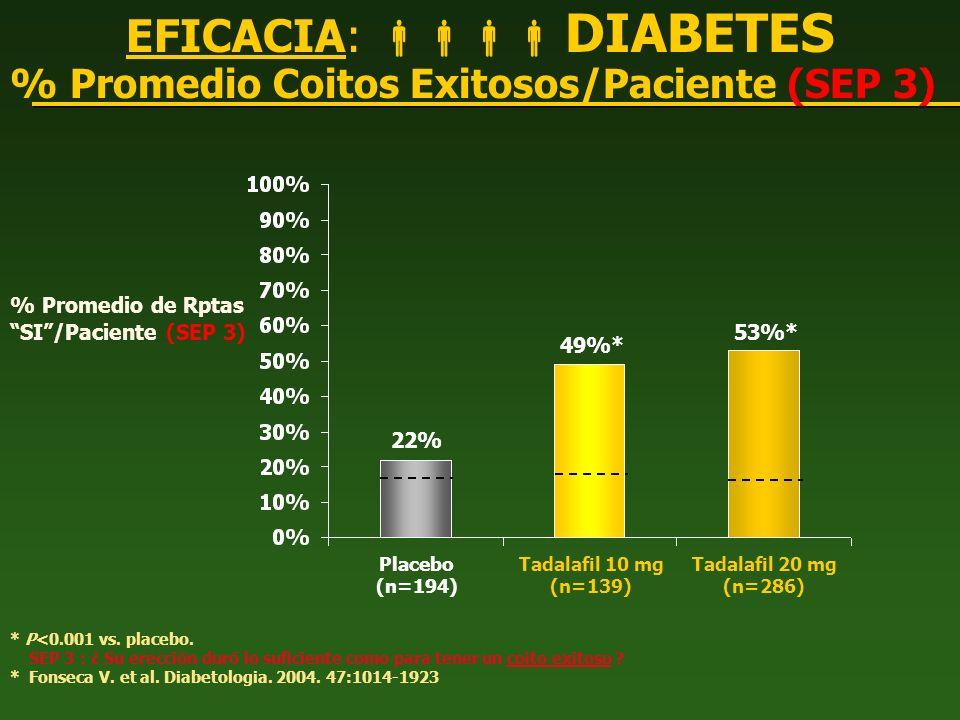 EFICACIA:  DIABETES