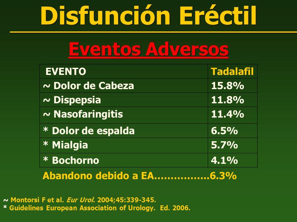 Disfunción Eréctil Eventos Adversos EVENTO Tadalafil ~ Dolor de Cabeza