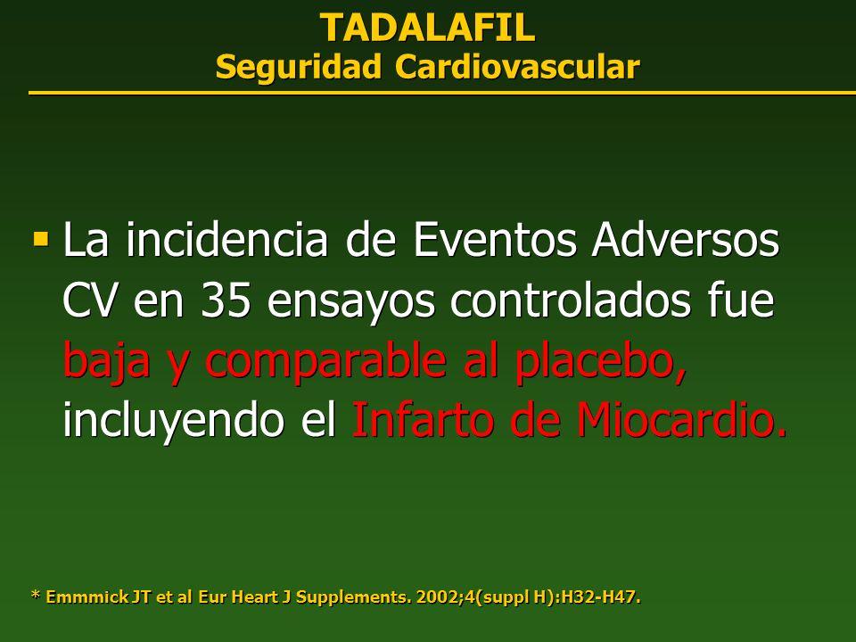 TADALAFIL Seguridad Cardiovascular