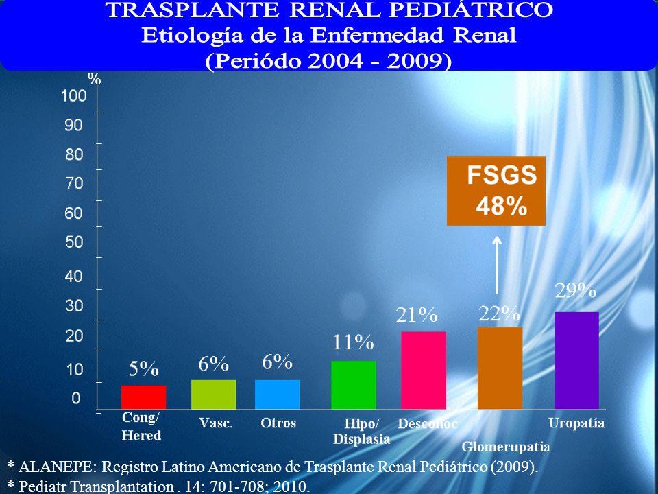 TRASPLANTE RENAL PEDIÁTRICO Etiología de la Enfermedad Renal