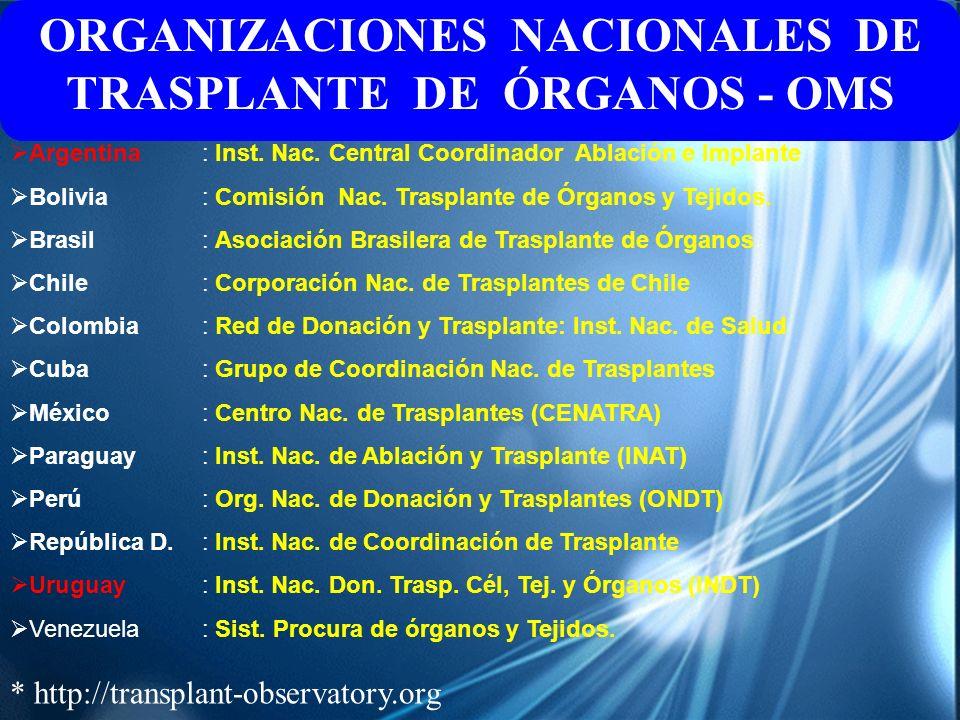 ORGANIZACIONES NACIONALES DE TRASPLANTE DE ÓRGANOS - OMS