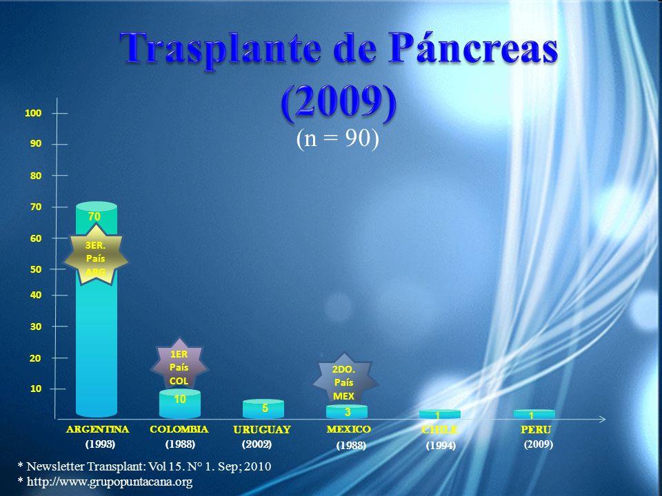 Trasplante de Páncreas (2009)
