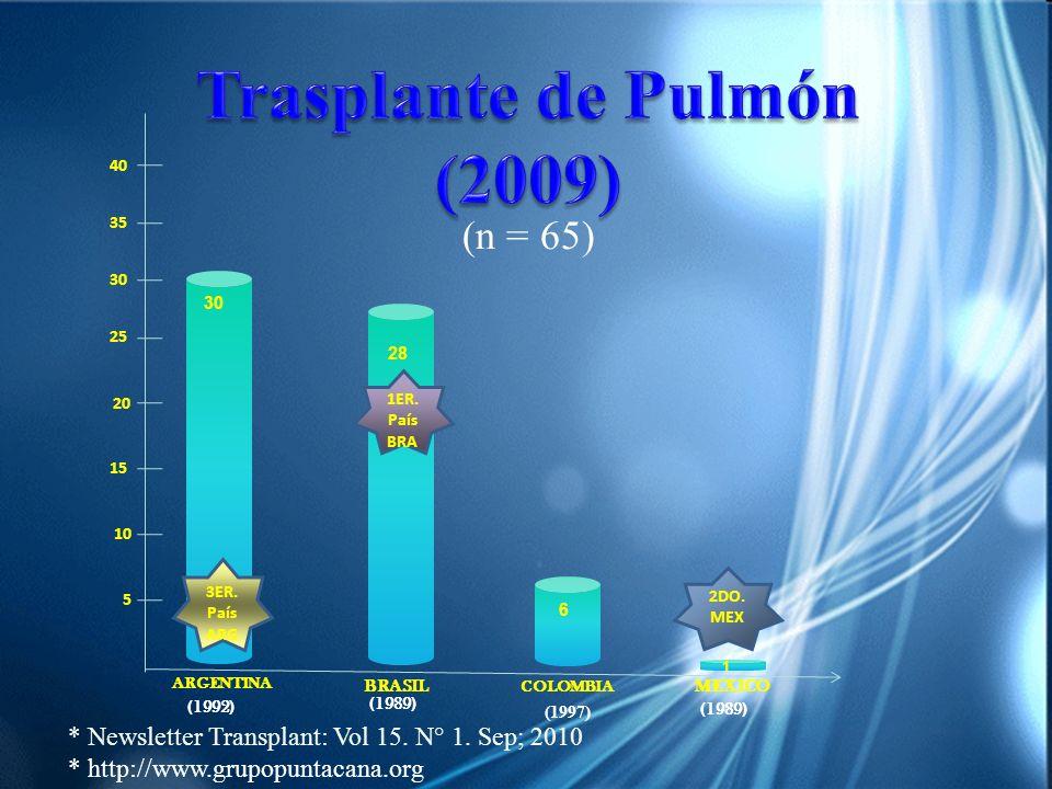 Trasplante de Pulmón (2009)