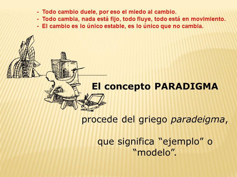 procede del griego paradeigma, que significa ejemplo o modelo .