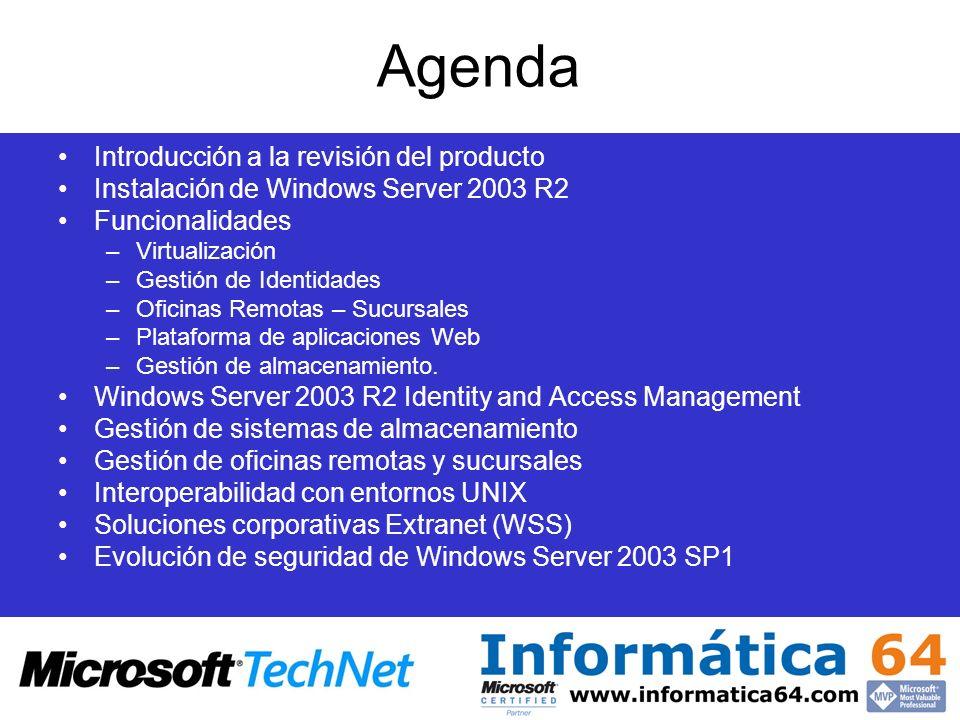 Agenda Introducción a la revisión del producto