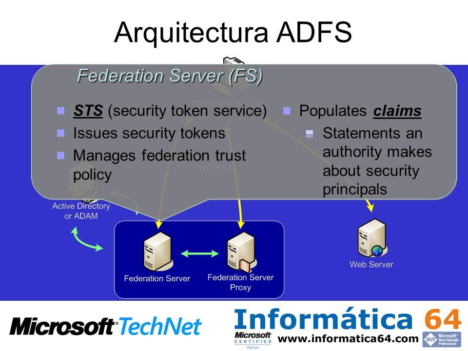Federation Server (FS)