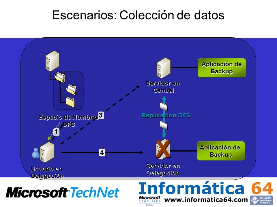 Escenarios: Colección de datos
