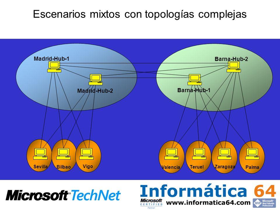 Escenarios mixtos con topologías complejas