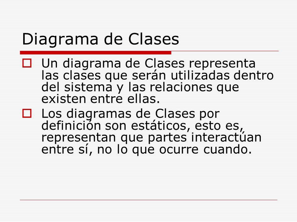 Diagrama de Clases Un diagrama de Clases representa las clases que serán utilizadas dentro del sistema y las relaciones que existen entre ellas.