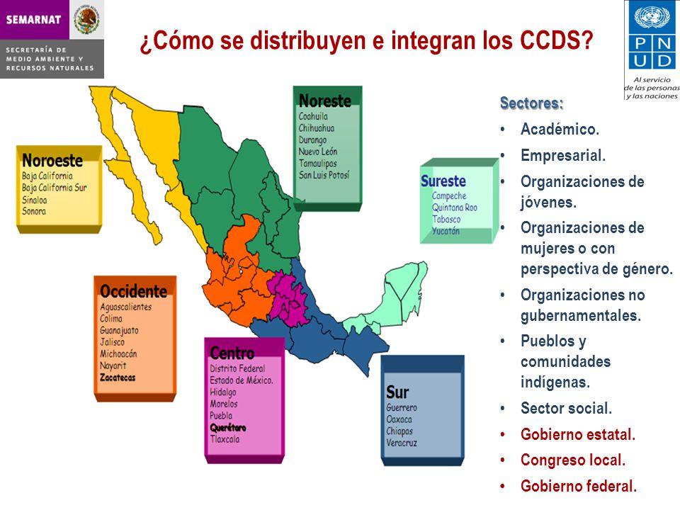 ¿Cómo se distribuyen e integran los CCDS